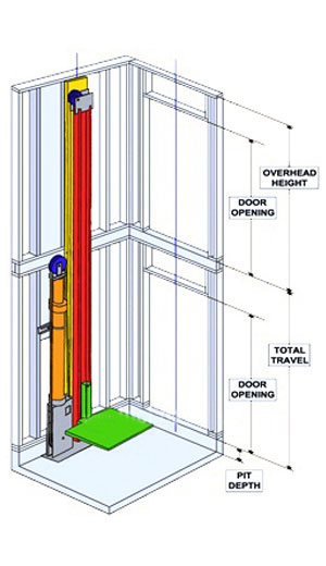 avs-elevator-drive_hydraulic